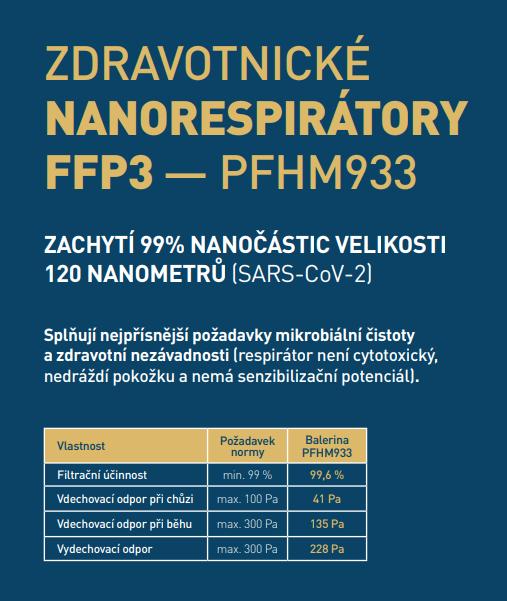 Parametry_PFHM933