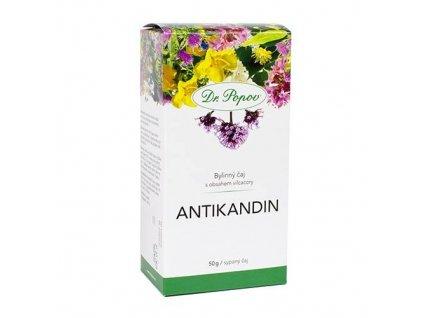 antikandin aktualni
