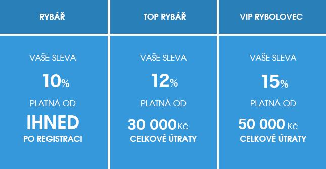 tabulka_slevy