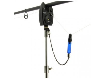 NGT Chain Indicator Set in Case 3 ks