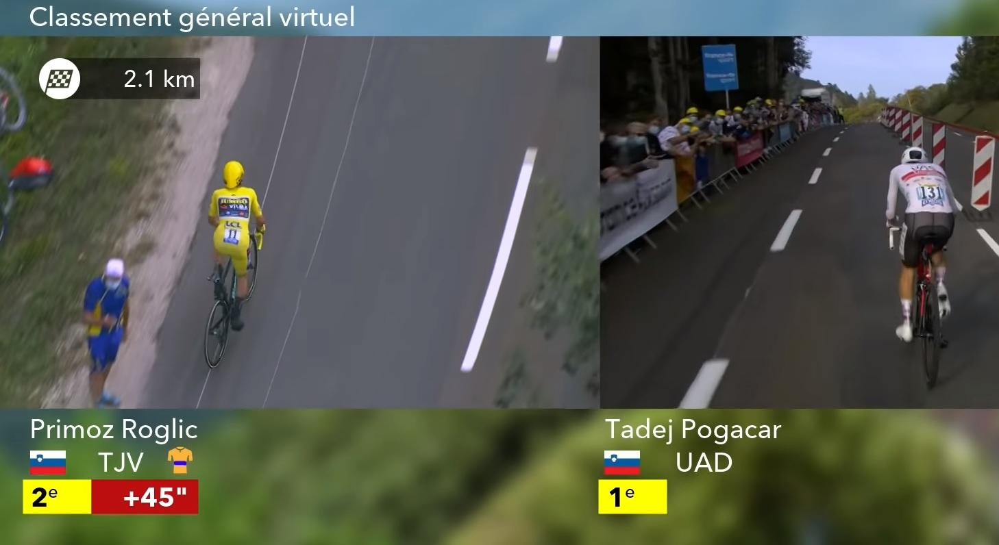 Tadej Pogačar a jeho vítězné tažení během Tour de France 2020