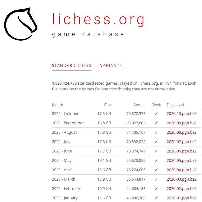 lichess