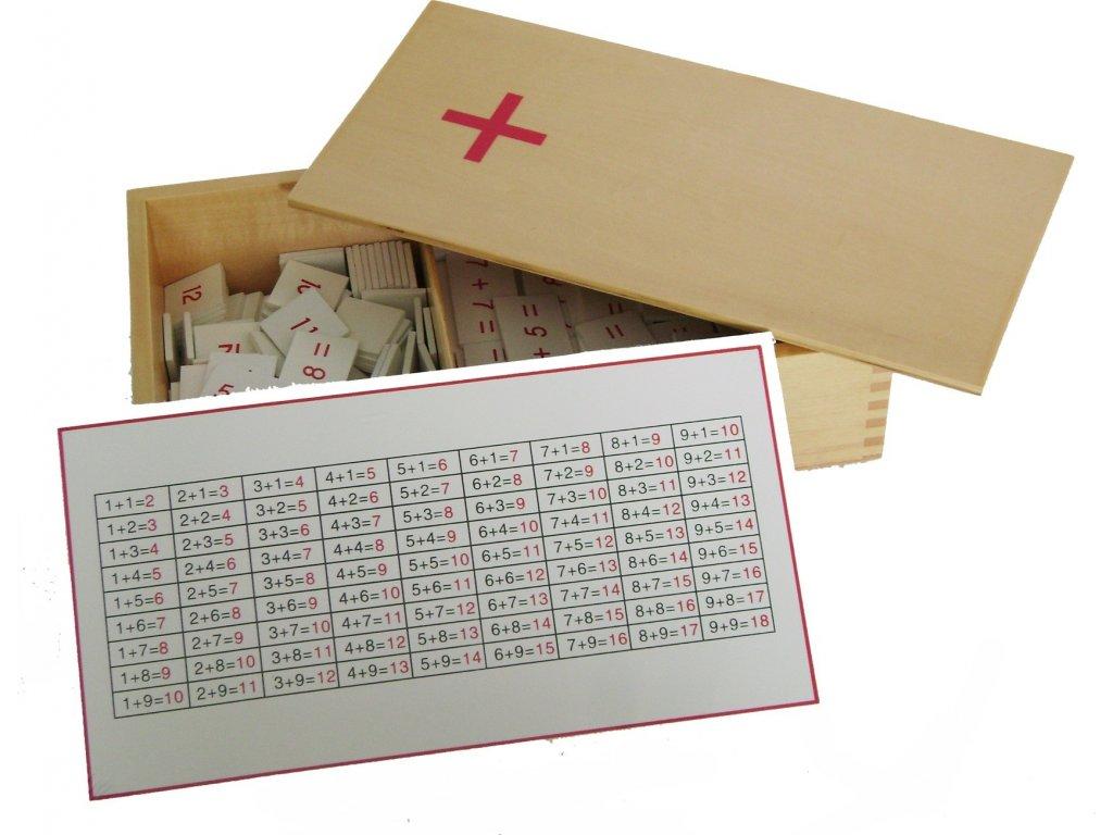 Sčítací krabička s kontrolní kartou