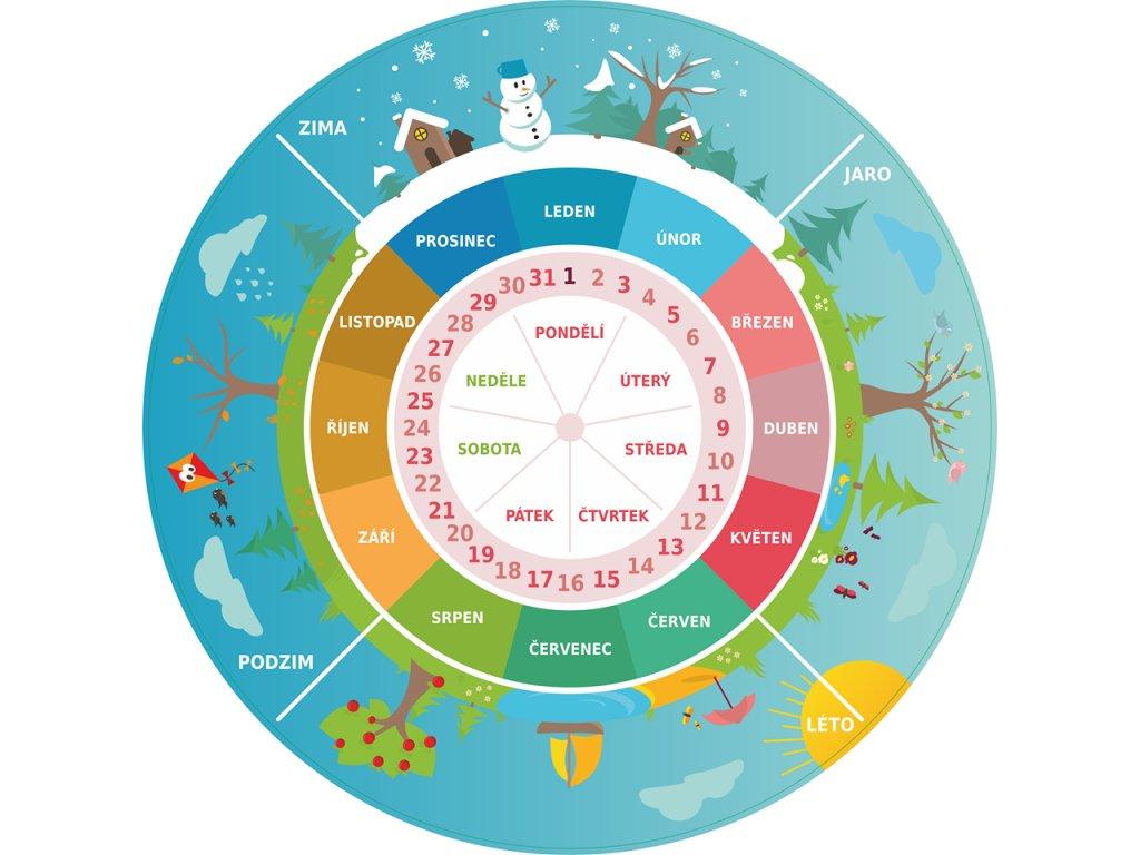 nekonecny kruhovy kalendar flou
