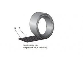 Magnetická páska samolepicí 20cm