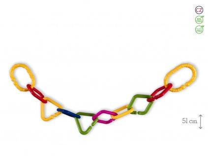 Farlin spojovací řetěz