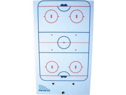 Hokejová tabulka pro trenéra