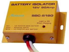 Prepojovacích batérií SBC-5180