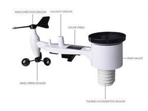 Senzor WH69 - 7 v 1 k meteostanicím a wifi bráne GW1000