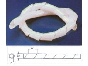 Bužírka špirálová 4-50mm TIPA