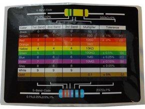 Farebné značenie rezistorov - nalepovacie štítok, veľkosť 100x70mm