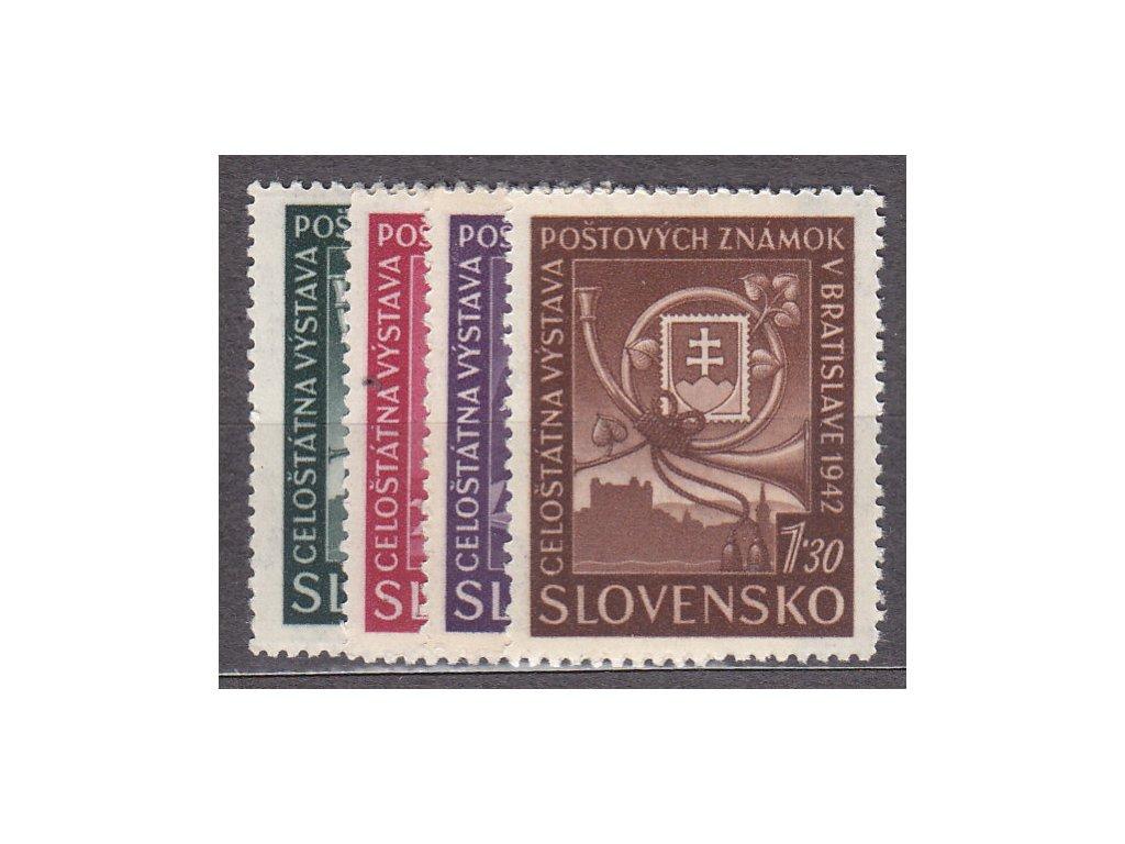 1942, 30h-1.30Ks Výstavní, série, Nr.68-71, **, ilustrační foto