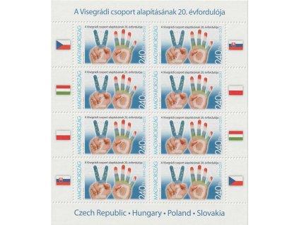 2011, PL - Visegrádská skupina, Maďarsko, **