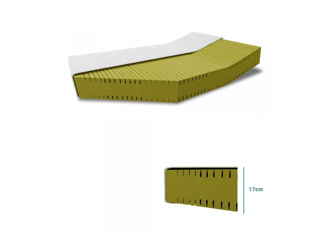 Matrace ANTIDEKUBIT SOFT 18 cm 120x200 cm (Ochrana matrace VČETNĚ chrániče matrace)
