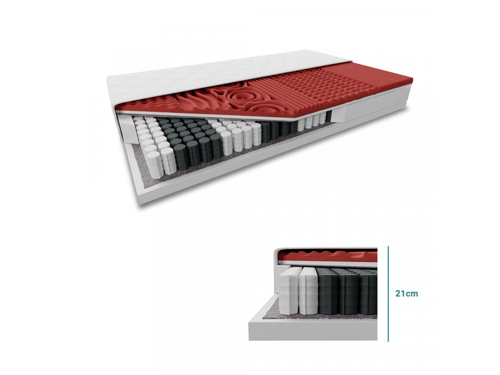 Taštičková matrace MEMORY LUX 21cm 80x200 cm (Ochrana matrace VČETNĚ chrániče matrace)