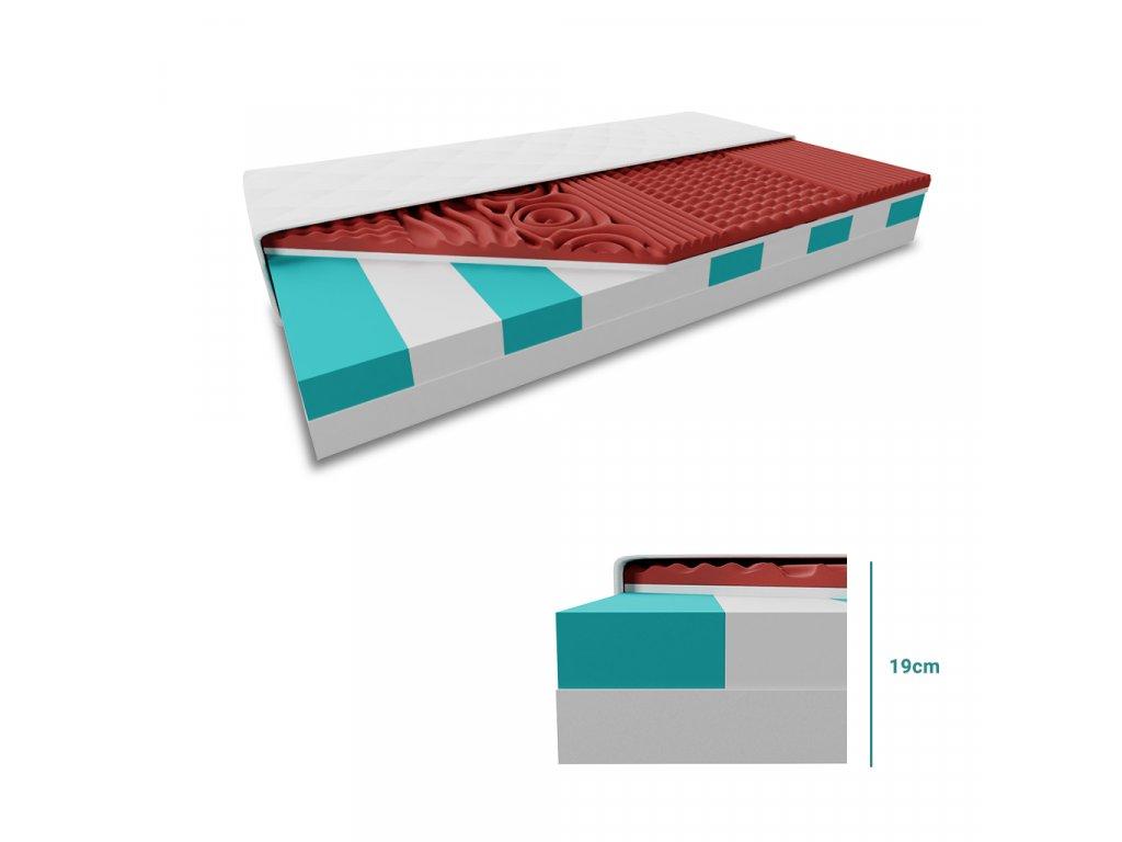 Sendvičová matrace HYBRID FOAM 19 cm 80x200 cm (Ochrana matrace VČETNĚ chrániče matrace)