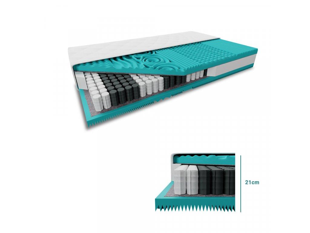 Taštičková matrace MASS COMFORT 21cm 80x200 cm (Ochrana matrace VČETNĚ chrániče matrace)