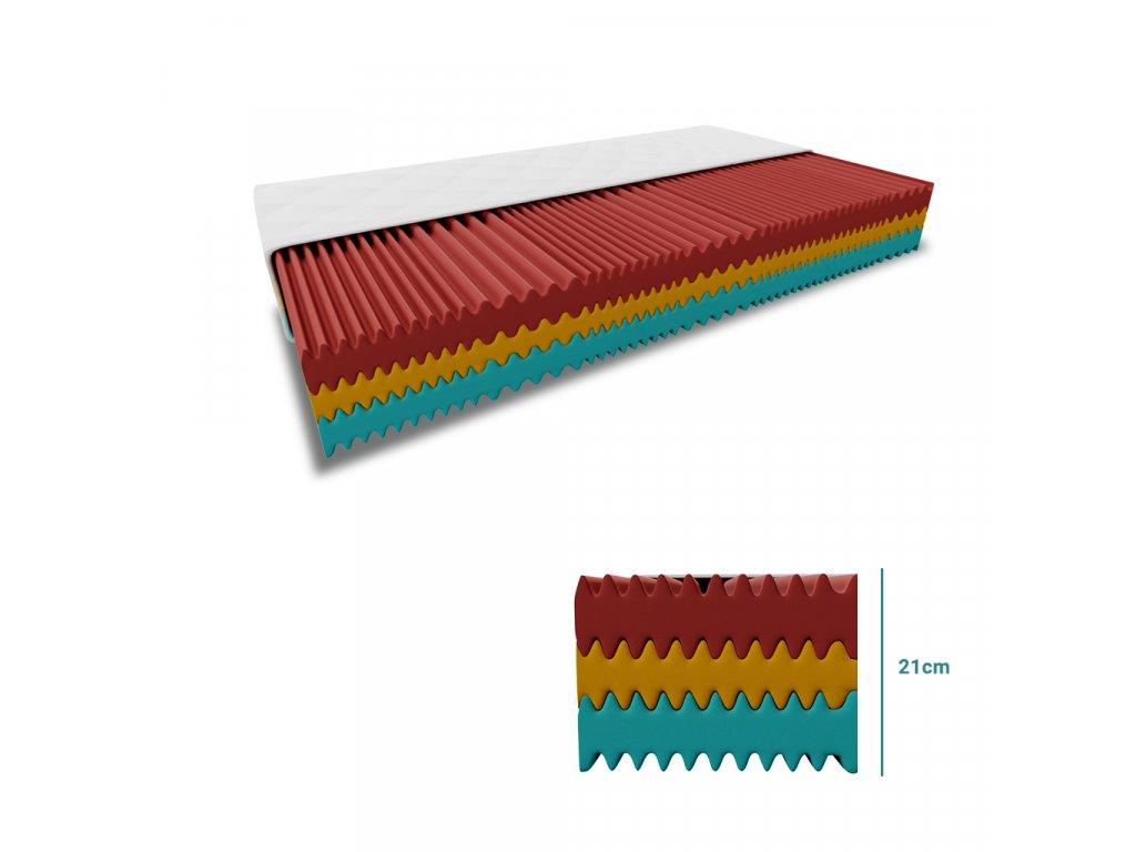 Pěnová matrace ROYAL 21 cm 180x200 cm (Ochrana matrace VČETNĚ chrániče matrace)
