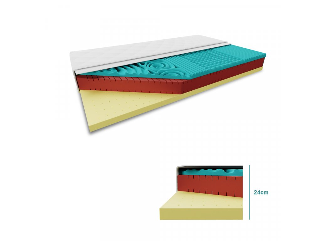 Antibakteriální matrace LATEX 24 cm 90x200 cm (Ochrana matrace VČETNĚ chrániče matrace)