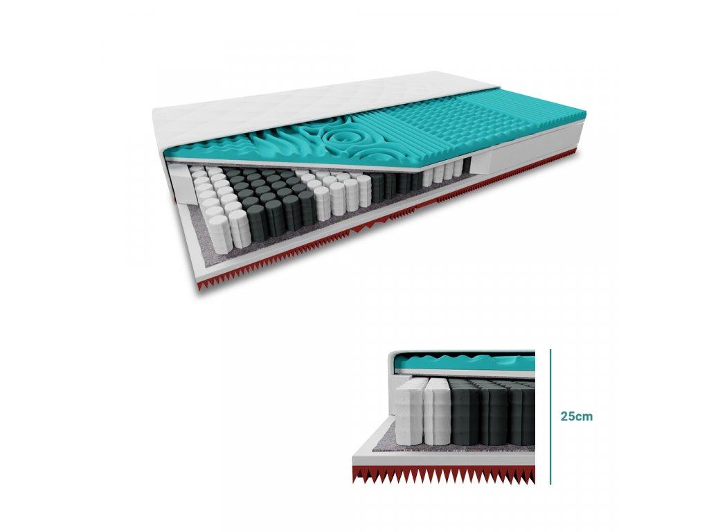 Taštičková matrace MEMORY EXTRAFLEX 25cm 180x200 cm (Ochrana matrace VČETNĚ chrániče matrace)
