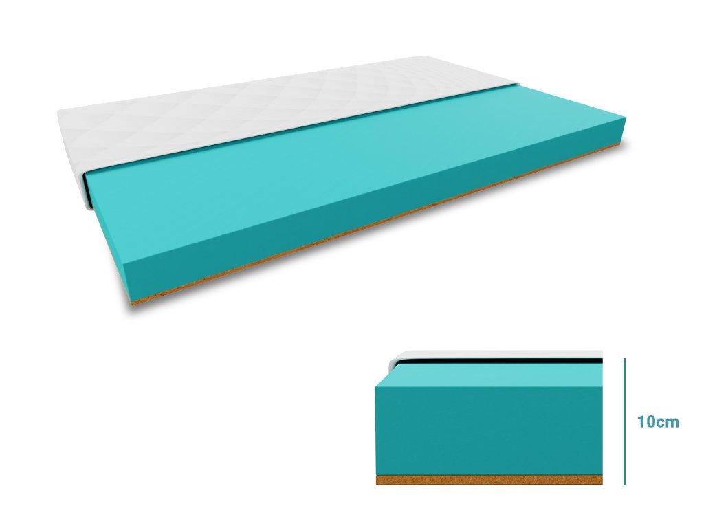 Dětská matrace COCO 10 cm 80x160 cm (Ochrana matrace VČETNĚ chrániče matrace)
