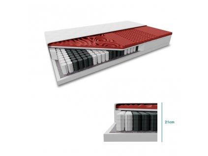 Taštičková matrace MEMORY LUX 21cm 90x200 cm (Ochrana matrace VČETNĚ chrániče matrace)