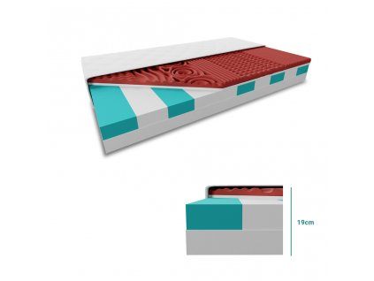 Sedvičová matrace HYBRID FOAM 19 cm 160x200 cm (Ochrana matrace VČETNĚ chrániče matrace)