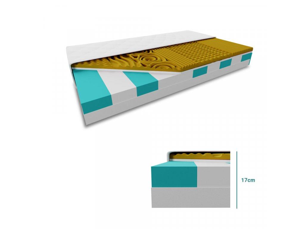 Sendvičová matrace VISCO MEMORY 17 cm 180x200 cm (Ochrana matrace VČETNĚ chrániče matrace)