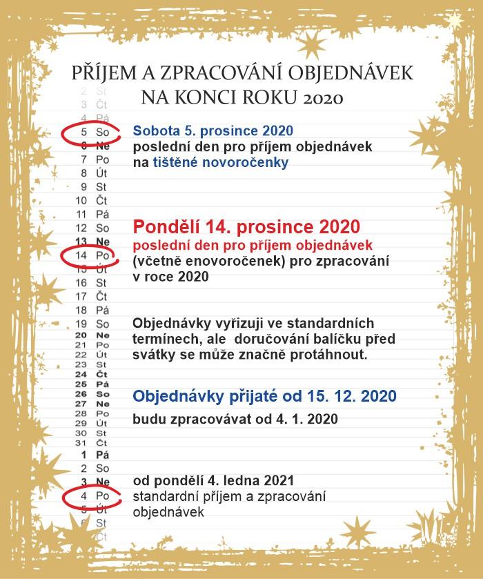 Příjem a zpracování objednávek na konci roku 2020