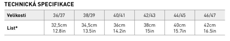Mares-Avanti-HC-specifikace