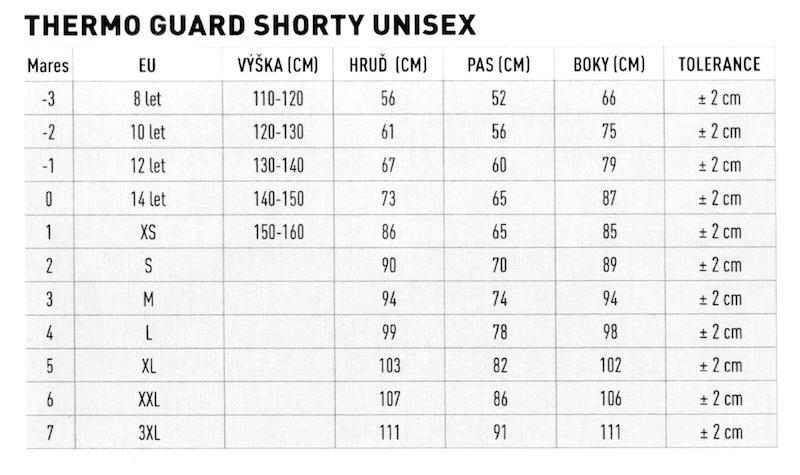 thermo guard velikostni tabulka