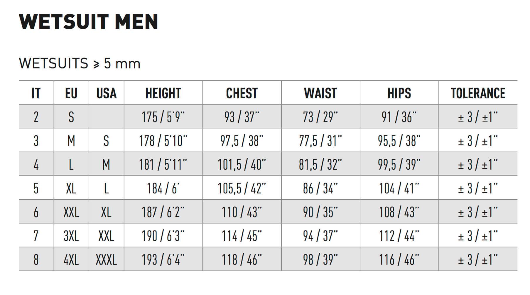 Velikostní tabulka Mares neoprény