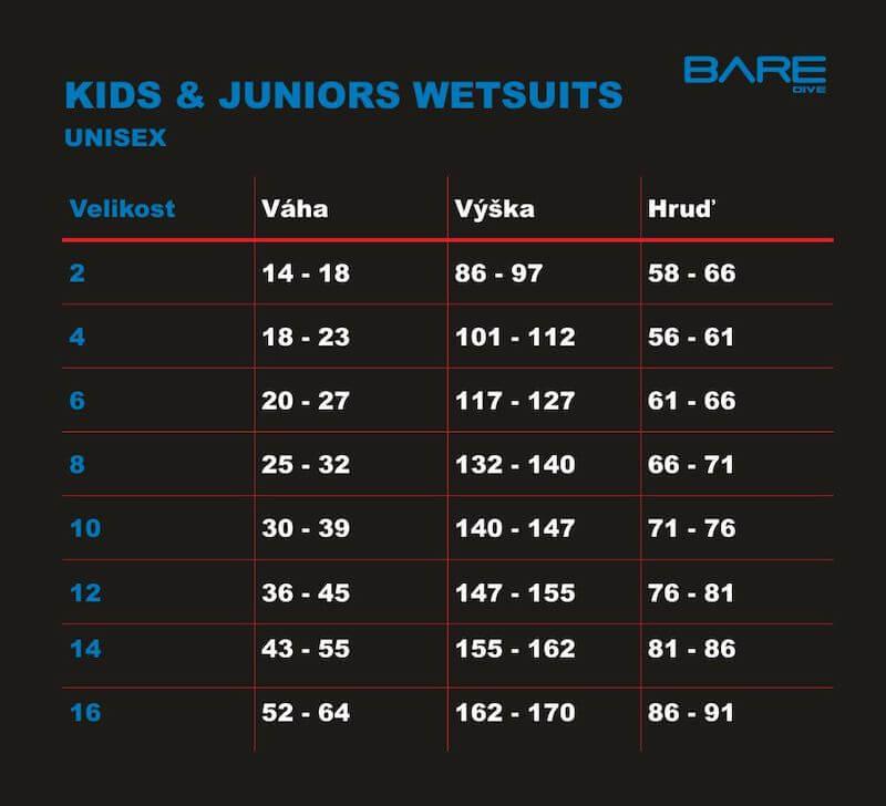 Velikostní tabulka dětské neoprény Bare