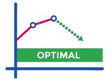 Omega 6 a Omega 3 - správný poměr vtěle