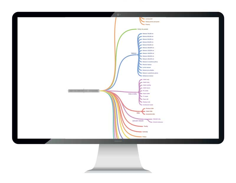 Návrh architektury webu vycházející z analýzy klíčových slov