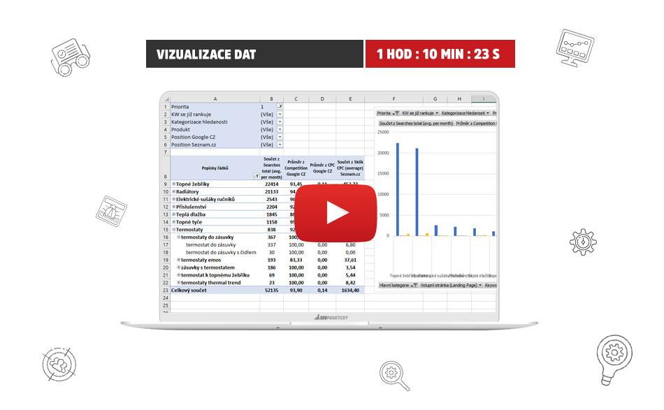 Vizualizace dat kontingeční tabulkou a grafy