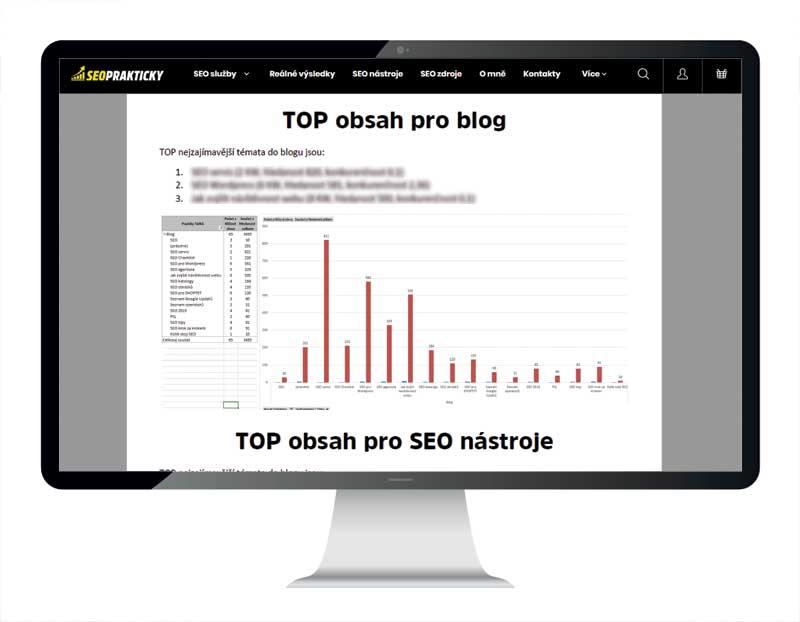 Doporučení TOP obsahu dle hledanosti a konkurenčnosti.