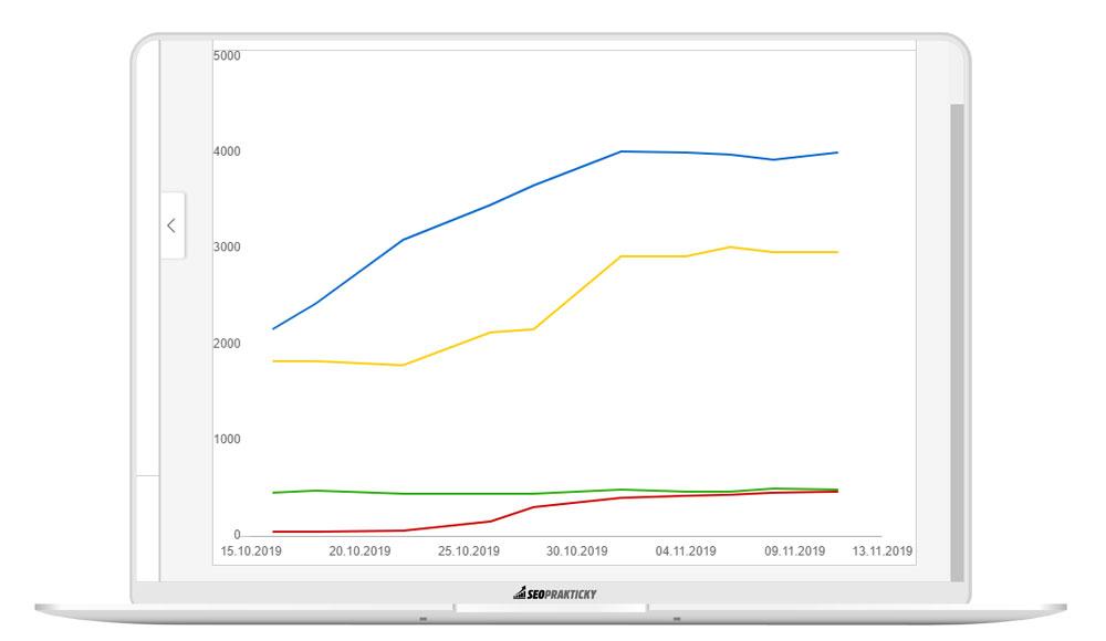Report indexace a chyb v Seaznam Webmasters