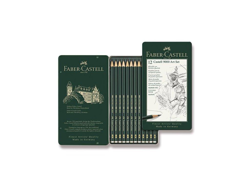 grafitové tužky Faber