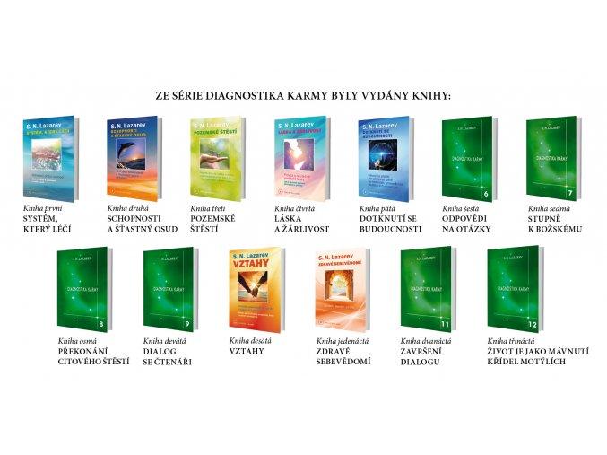 Upoutavka Knihy Diagnostika karmy