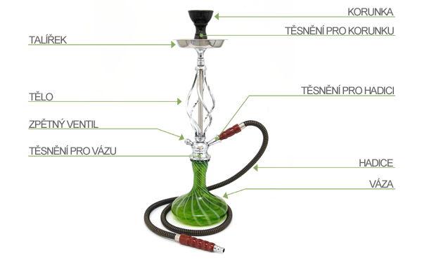 Popis častí vodnej fajky