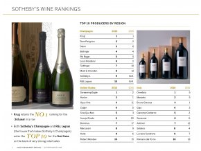Sotheby's Wine 2016 Annual Report