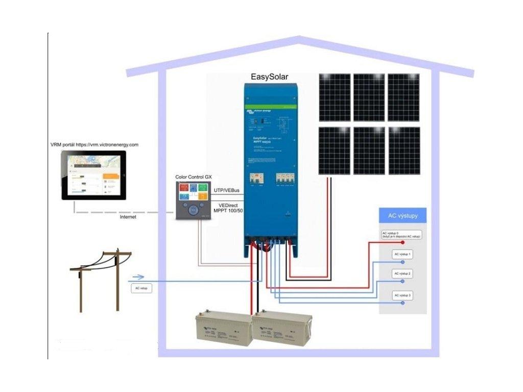 Hybridný solárny systém EasySolar 1600VA  - 1,71kWp