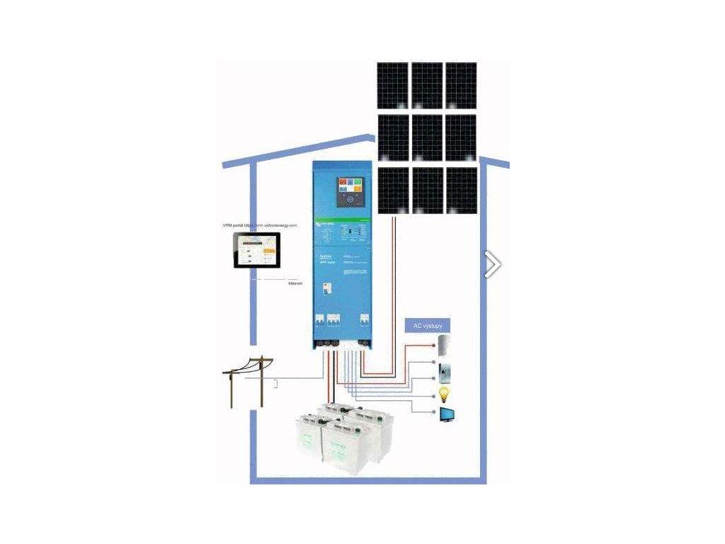 Hybridný solárny systém EasySolar 5000VA - 3,42 kWp