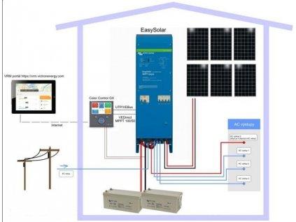 Hybridný solárny systém EasySolar 1600VA - 1,68kWp