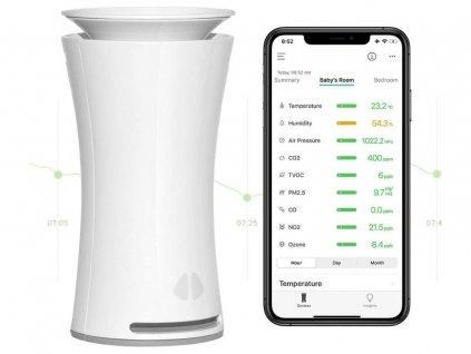 uhoo monitor kvality vzduchu