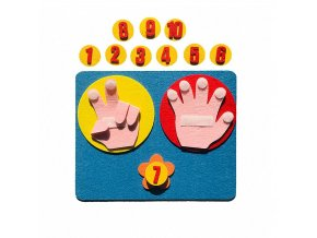 Počítadlo HAND