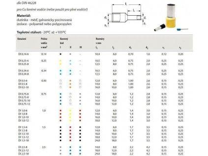 Dutinka lisovací s izolací DI 0,35-6