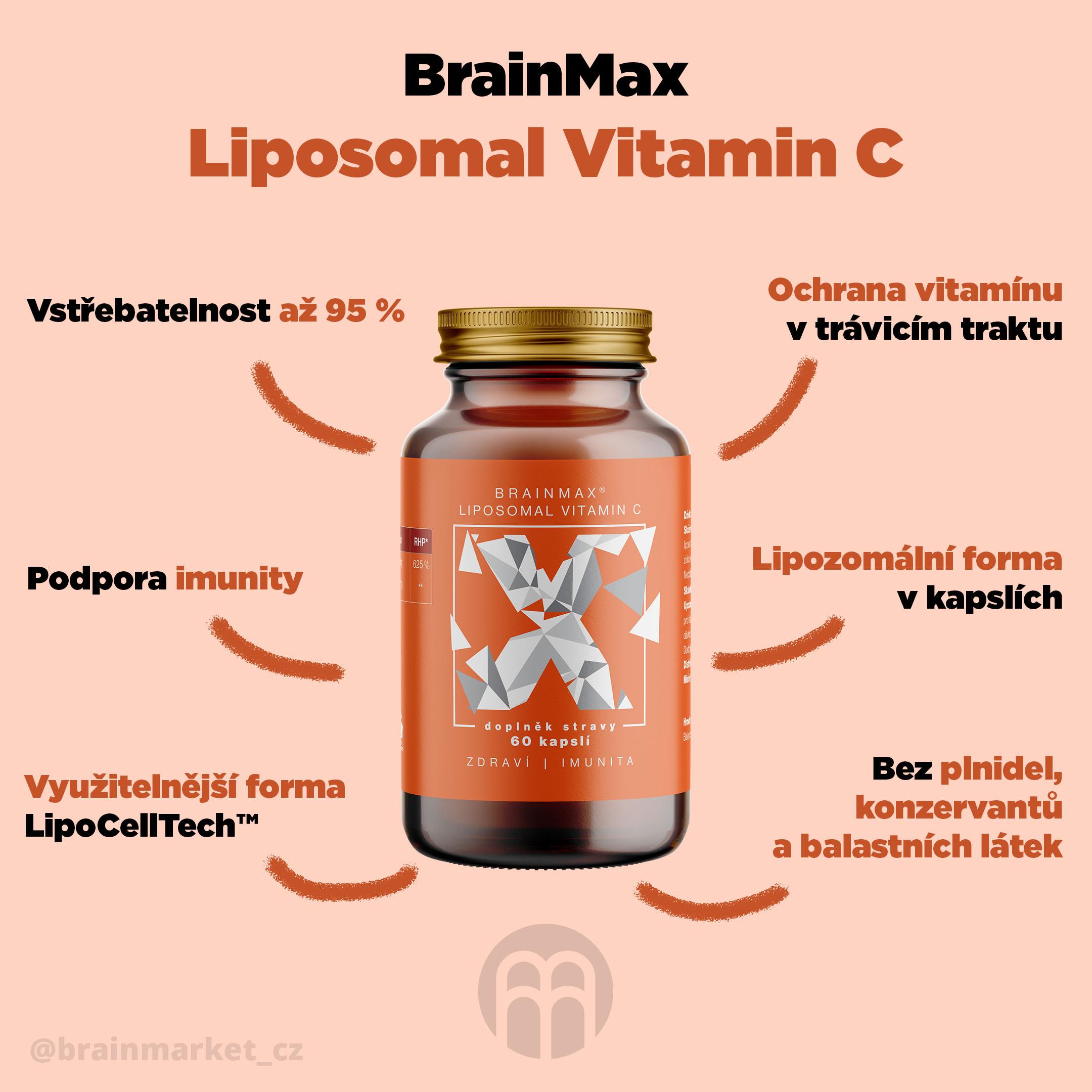 brainmax_liposomal_vitamin_C_infografika_brainmarket_CZ