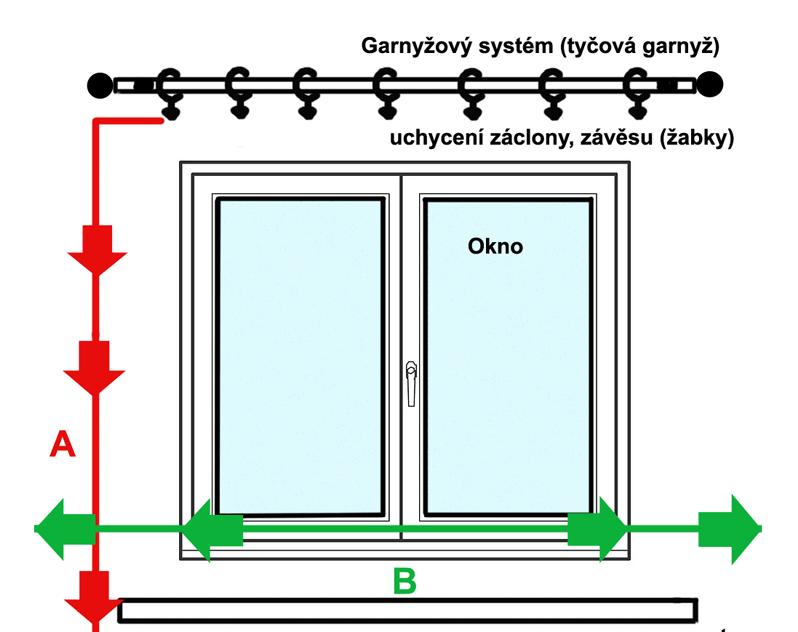 Jak změřit okno